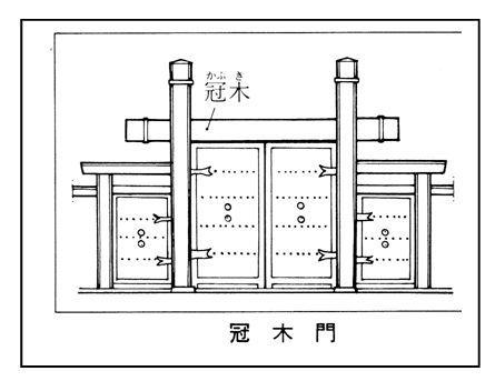 冠木門(かぶきもん)