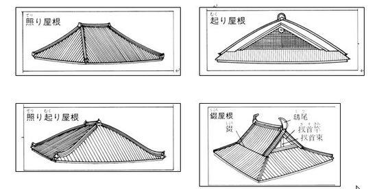 特殊な屋根